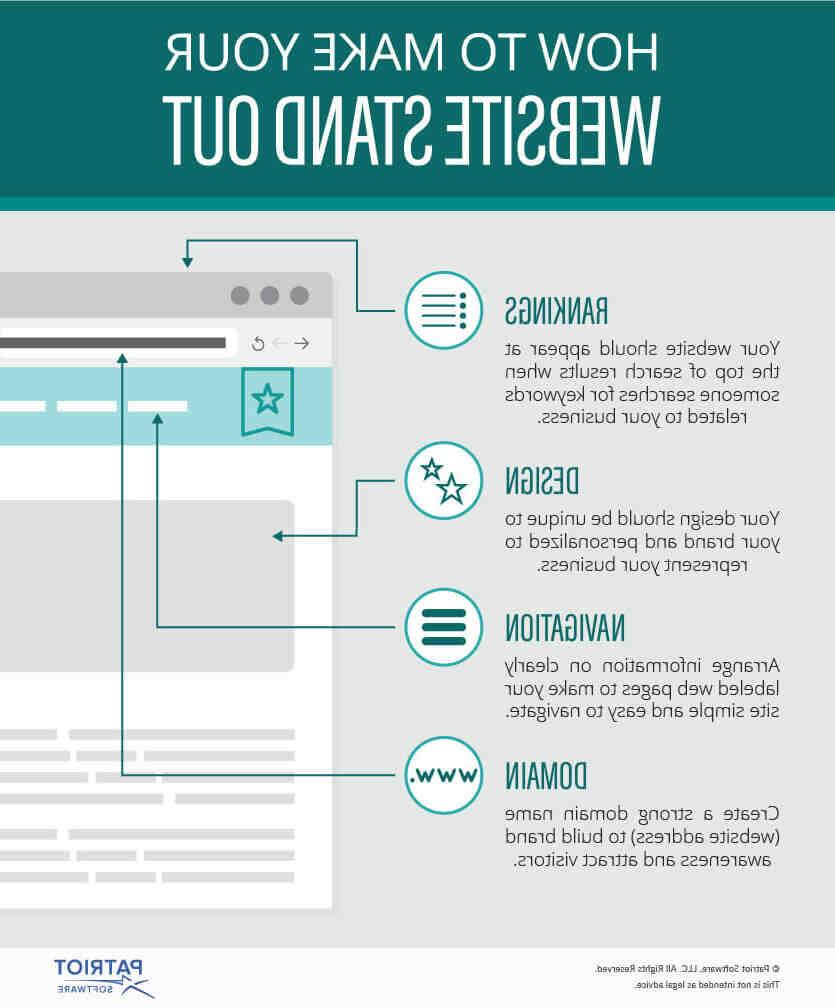 Quel logiciel utiliser pour créer un site web ?